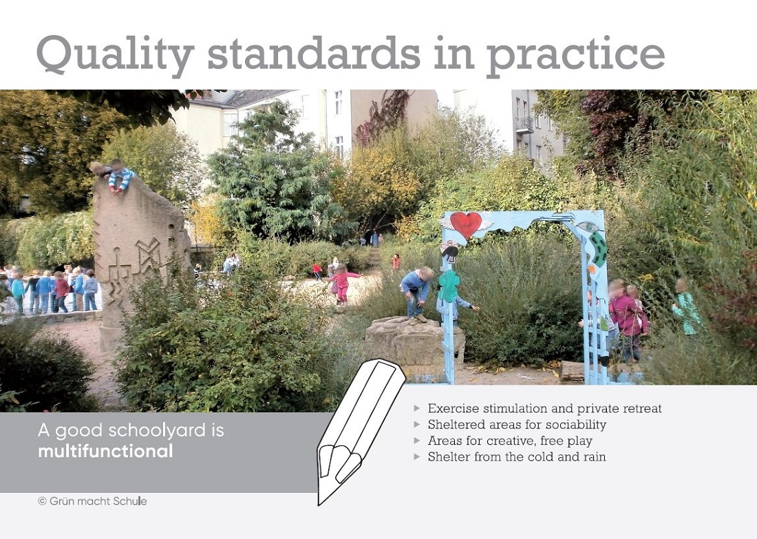 "Card ""Quality standards in practice"""